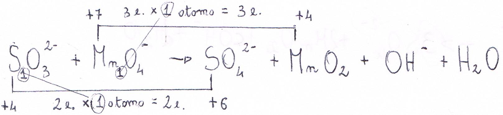 Redox-ionica-2